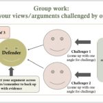 Argument exercise