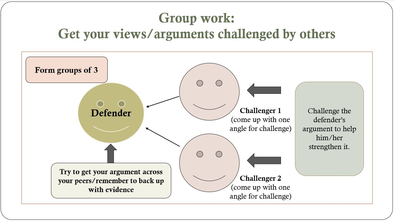 Image 1 Argument exercise