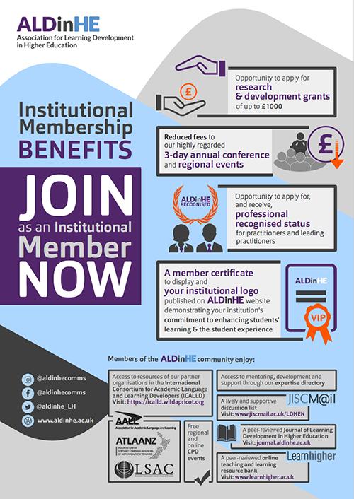 Institutional Member Poster